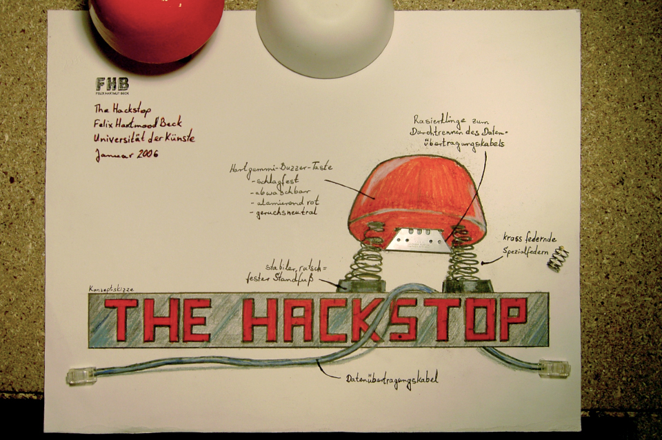 The Hackset
